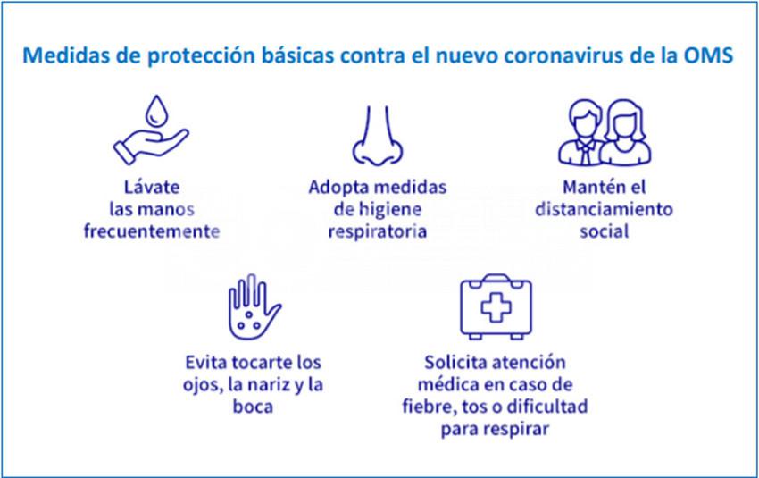 Restricciones, reclamos y cambios permanentes en el día a día por el COVID-19 10