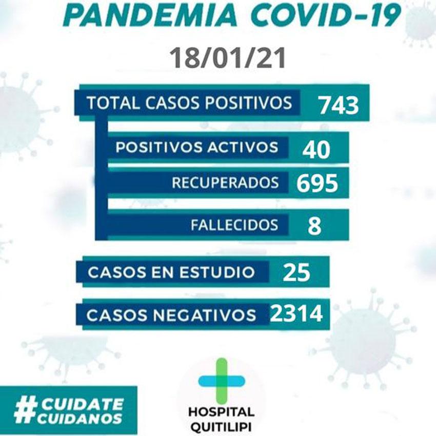 Leve aumento en los casos de coronavirus 9